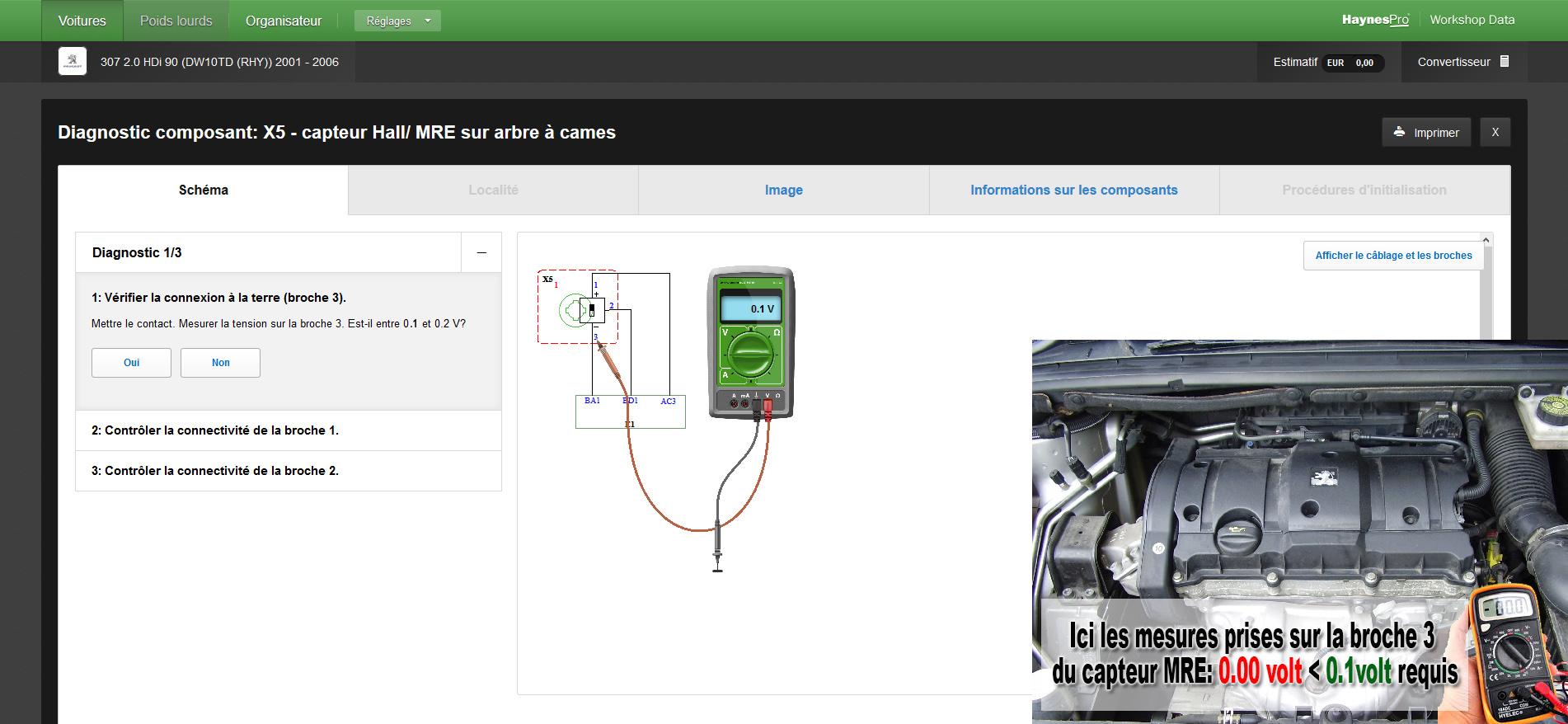 http://www.valise-diagnostique.fr/img/etapes-de-depannage-auto.jpg