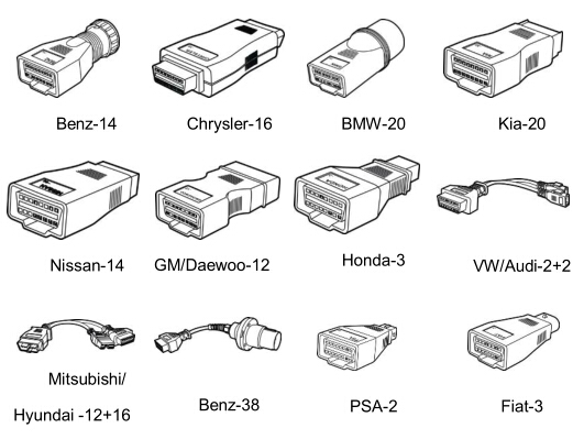 Pack adaptateur OBD fournis avec la DS808